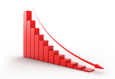 Precipitous Decline