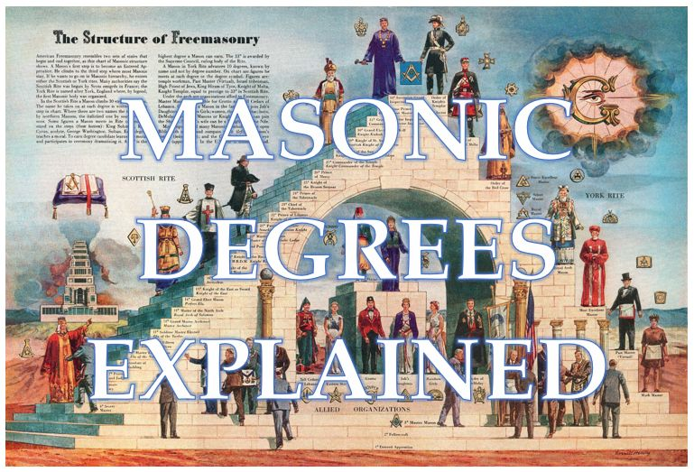 masonic degrees explained