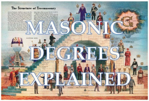masonic degrees explained